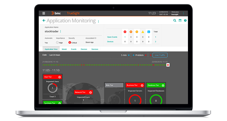 Truesight Application Monitoring